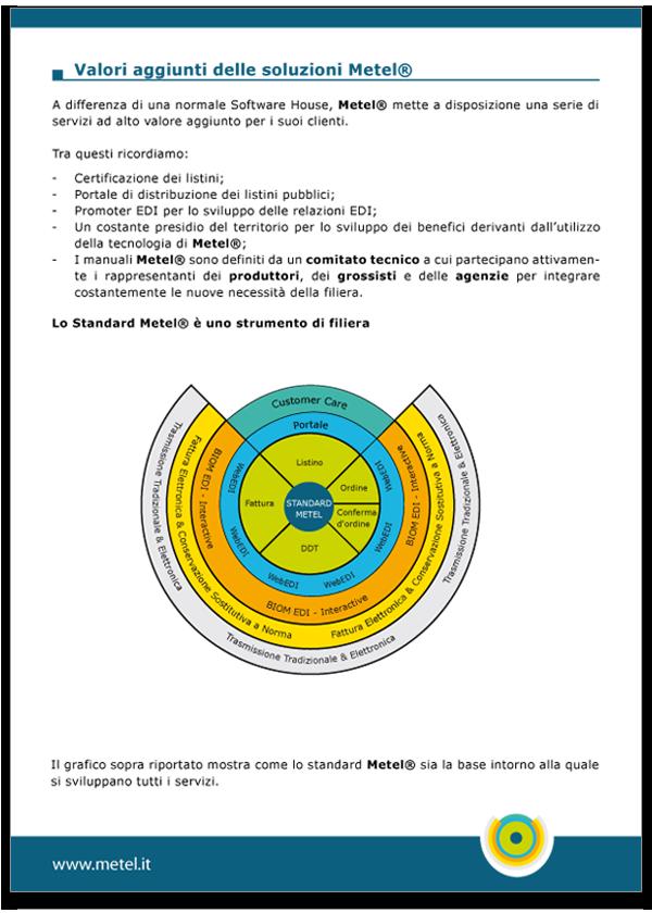Progetto grafico catalogo servizi Metel - Anno 2007 - pagina 02