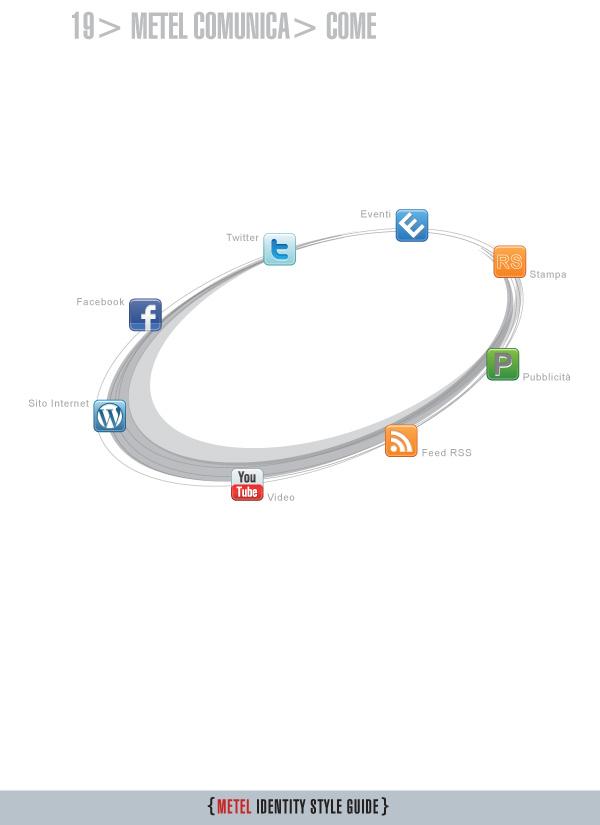 Metel Identity Style Guide - canali di comunicazione