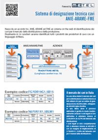 Scarica la brochure Servizio designazione tecnica cavi