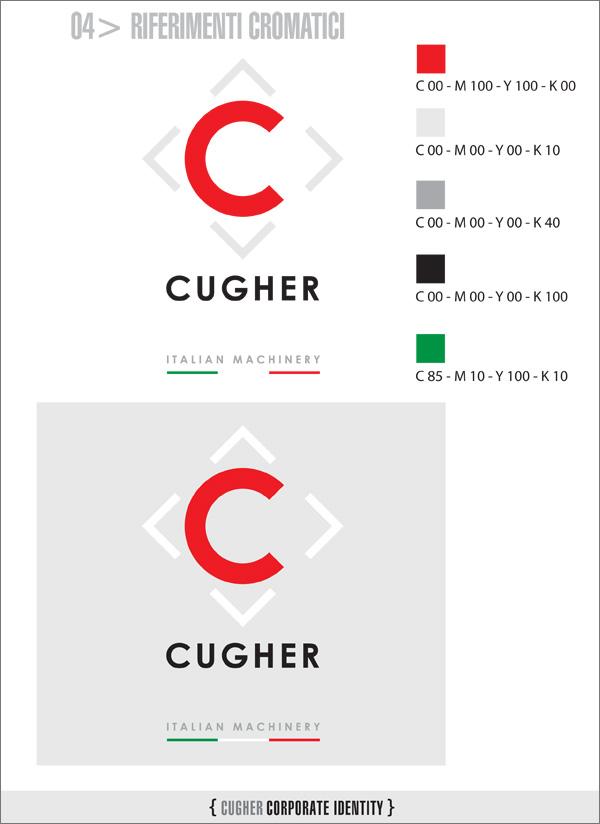 Visualizzazione dei colori