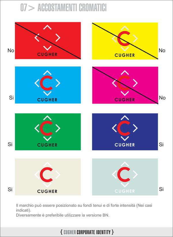 Verifica dell'utilizzo sui diversi colori di fondo